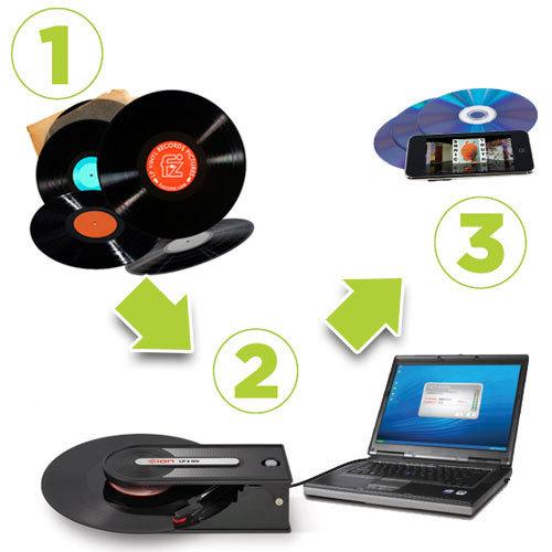 Convertidor de vinilos a MP3